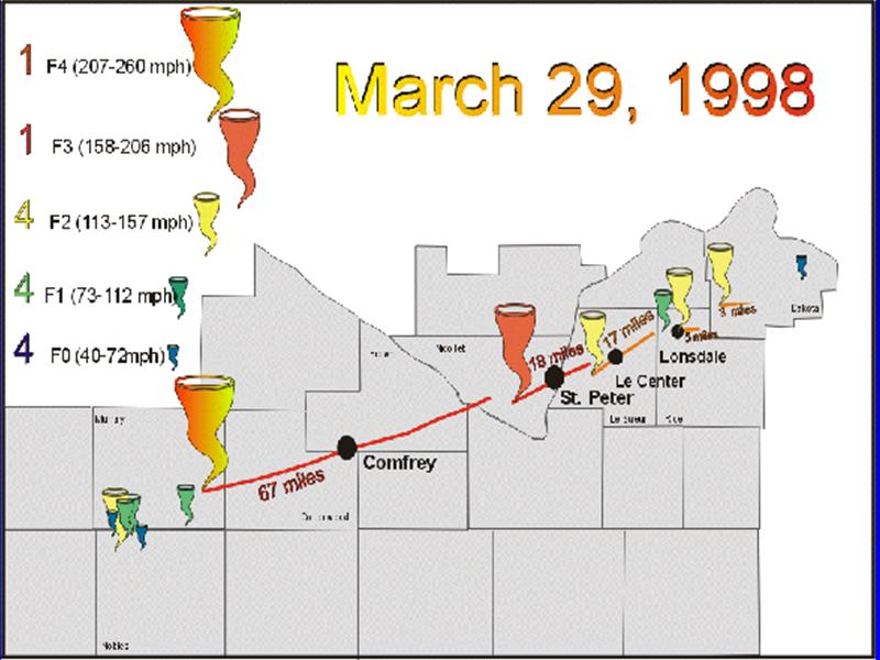 mar 29 1998